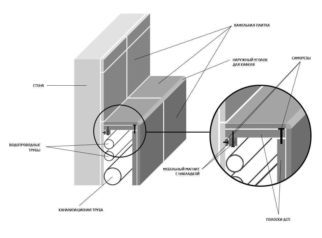 Мостовая схема на полевых транзисторах фото 146